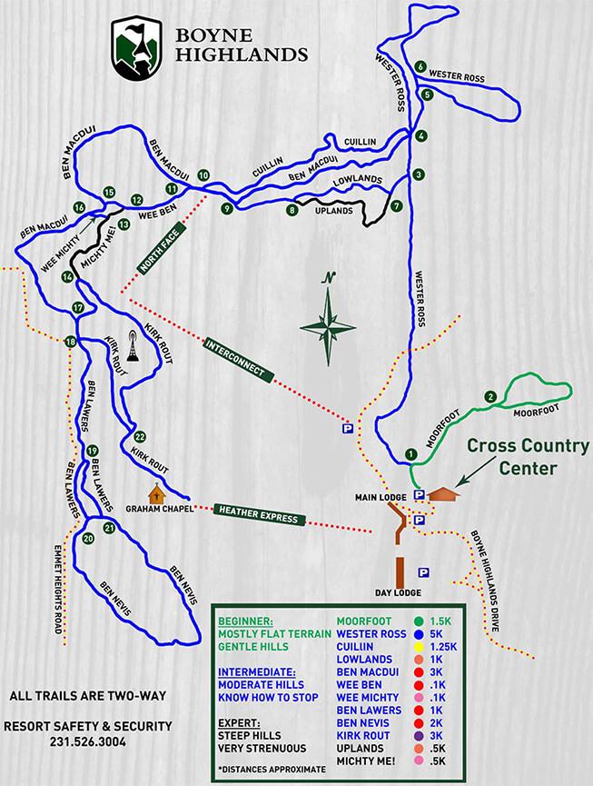 Boyne Highlands Cross Country Skiing Map