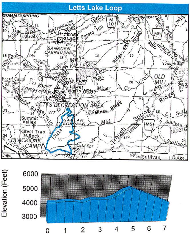 Letts Lake Loop Trail Mountain Biking Map