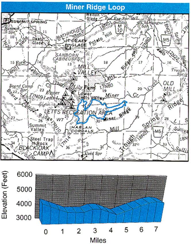 Miner Ridge Loop Trail Mountain Biking Map
