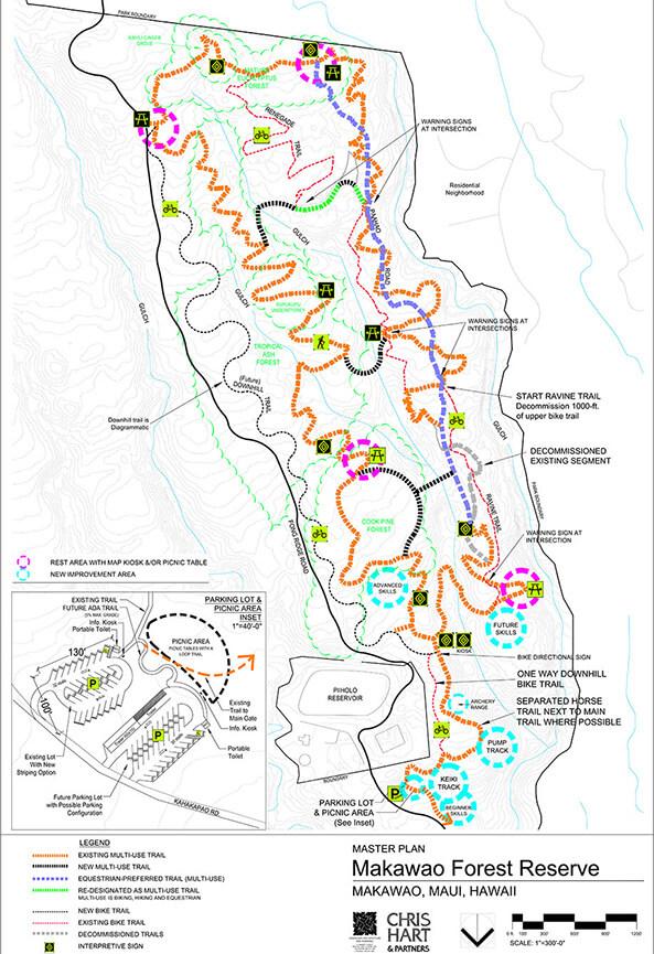 Kahakapao Loop Mountain Biking Map