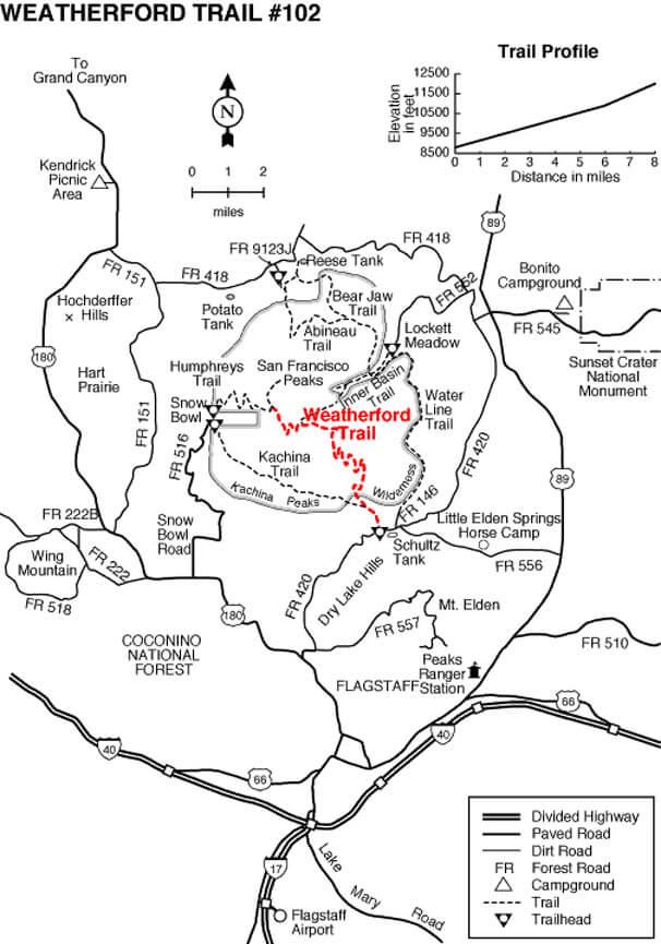 Weatherford Trail Horseback Riding Map