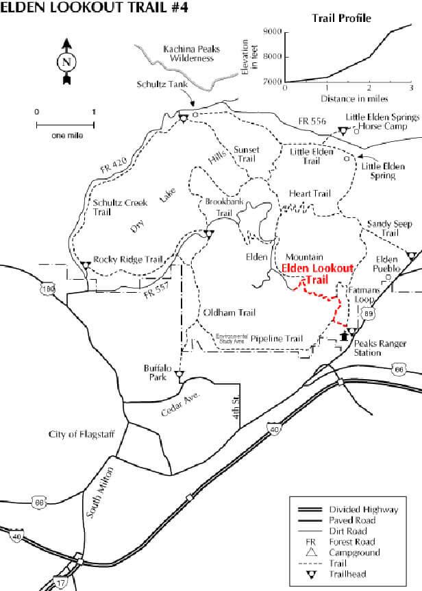 Mount Elden / Dry Lake Hills Trail System Horseback Riding Map