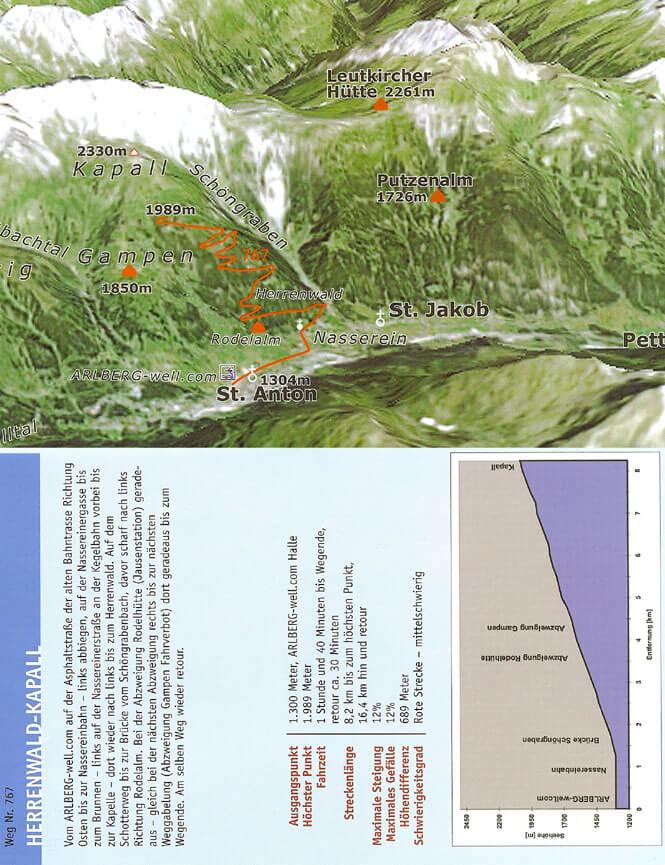 St. Anton - Herrenwald/Kapall Mountain Biking Map