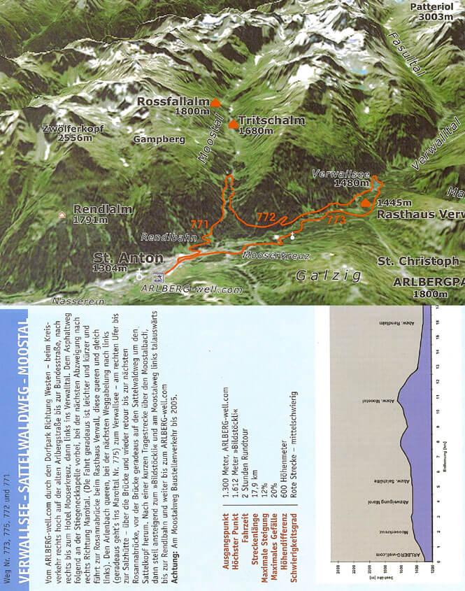 St. Anton - Verwallsee Mountain Biking Map