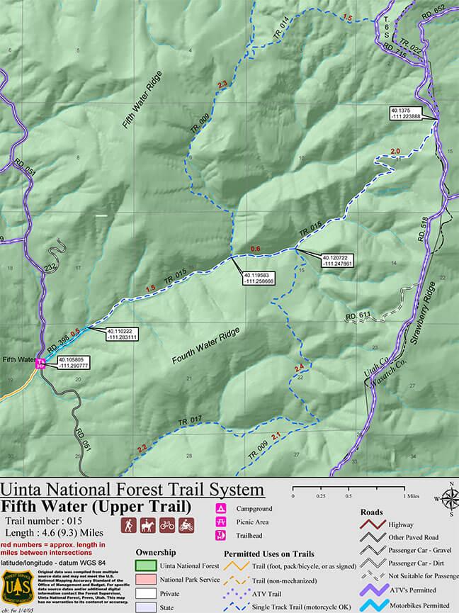 Fifth Water Trail Dirt Biking Map