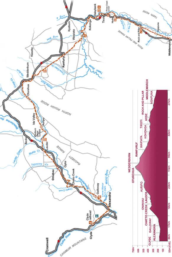Otago Rail Trail Mountain Biking Map