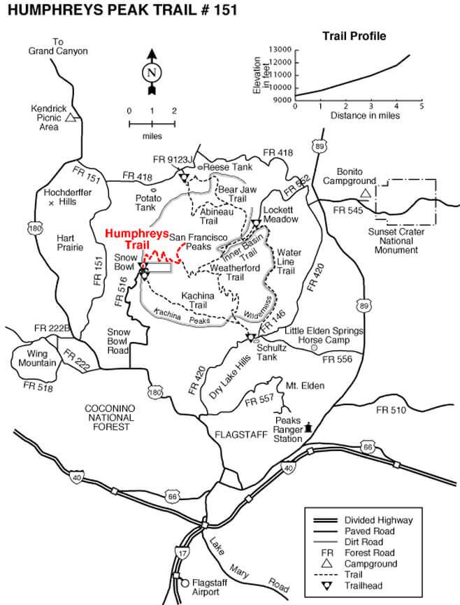 San Francisco Peaks Mountain Biking Map