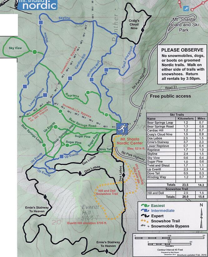 Mt. Shasta Ski Park XC Cross Country Skiing Map